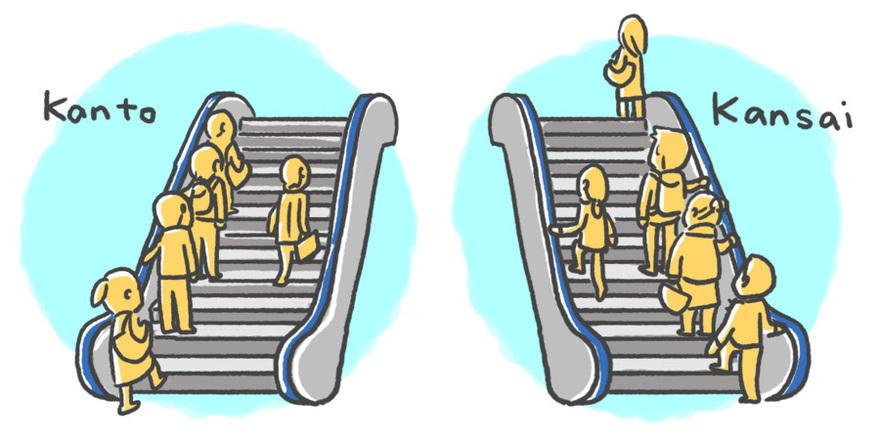 「日本手扶梯習慣因地而異」的圖片搜索結果